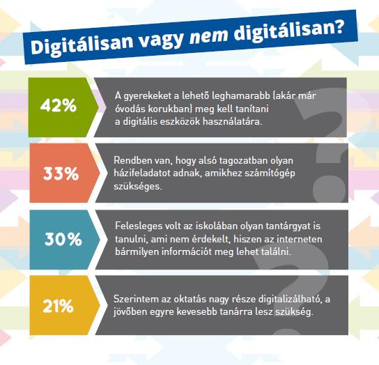 Digitálisan vagy nem digitálisan?